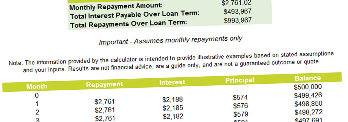 Free Excel Home Loan Amortization Calculator  The Perth Mortgage